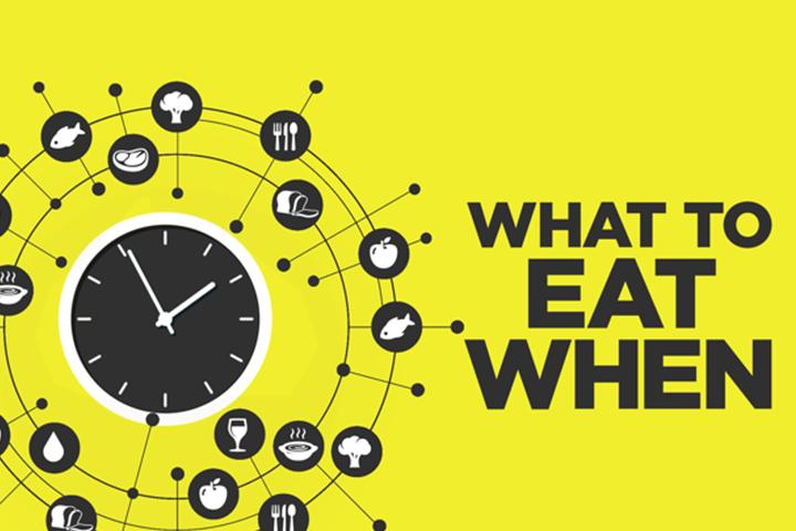 看看你吃了什么 又是何时吃的